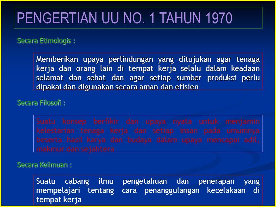 PENGERTIAN UU NO. 1 TAHUN 1970 Secara Etimologis :