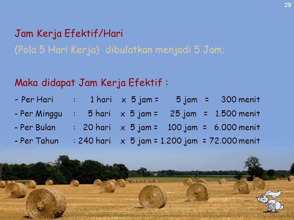 Jam Kerja Efektif/Hari (Pola 5 Hari Kerja) dibulatkan menjadi 5 Jam;