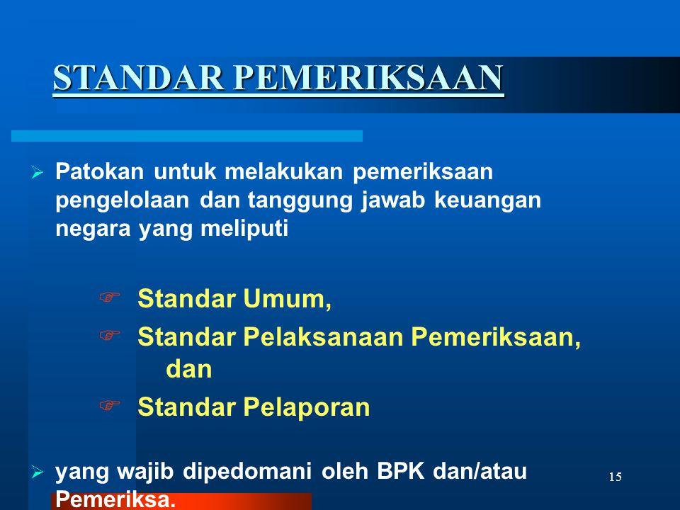 STANDAR PEMERIKSAAN Standar Umum, Standar Pelaksanaan Pemeriksaan, dan