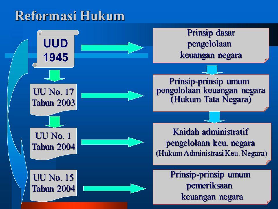 Reformasi Hukum UUD 1945 Prinsip dasar pengelolaan keuangan negara