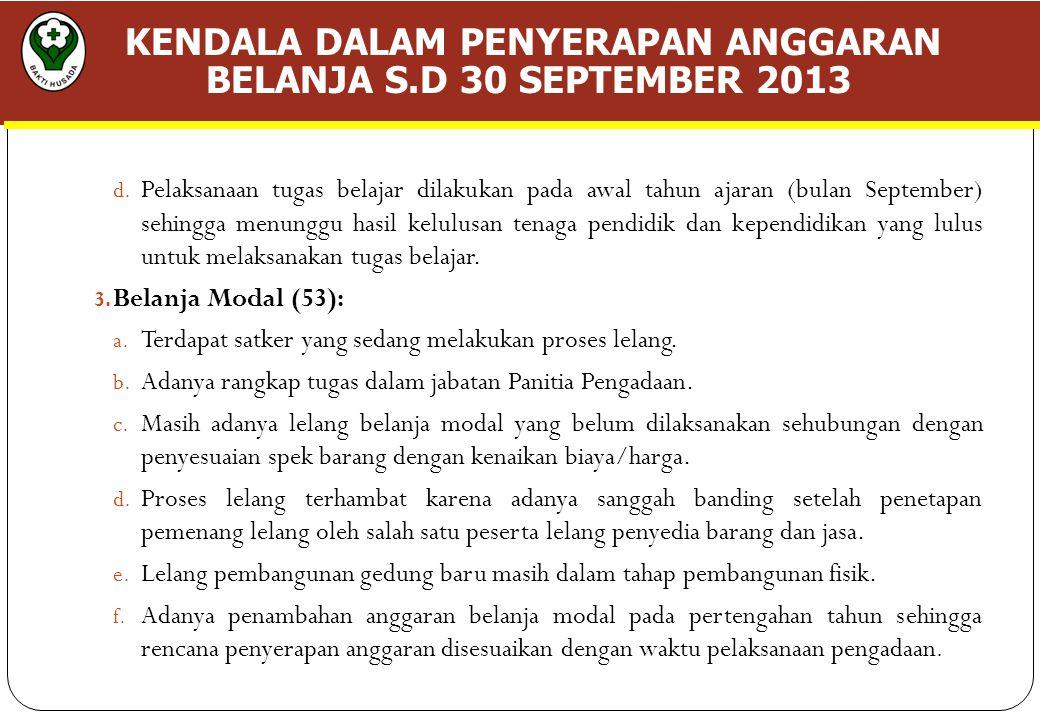 KENDALA DALAM PENYERAPAN ANGGARAN BELANJA S.D 30 SEPTEMBER 2013