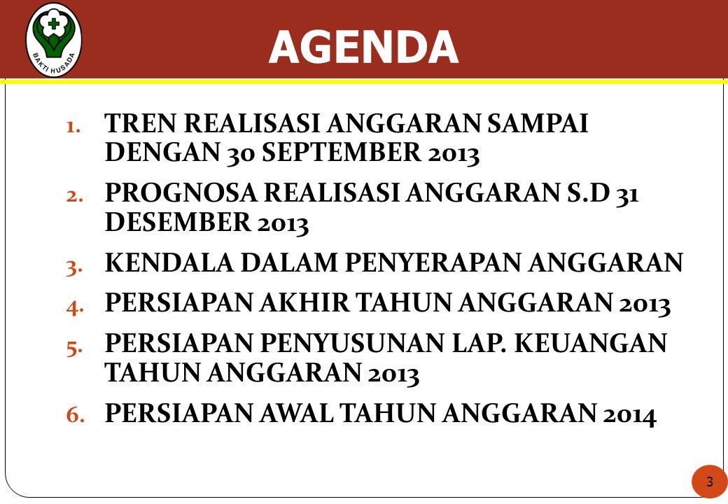 AGENDA TREN REALISASI ANGGARAN SAMPAI DENGAN 30 SEPTEMBER 2013