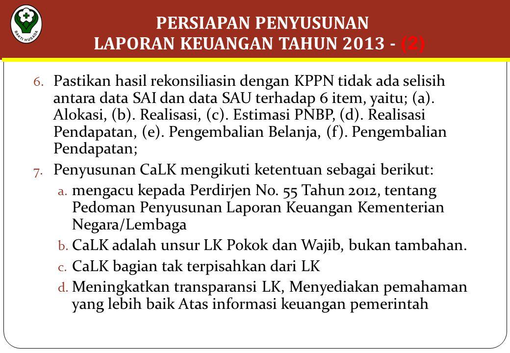 LAPORAN KEUANGAN TAHUN 2013 - (2)