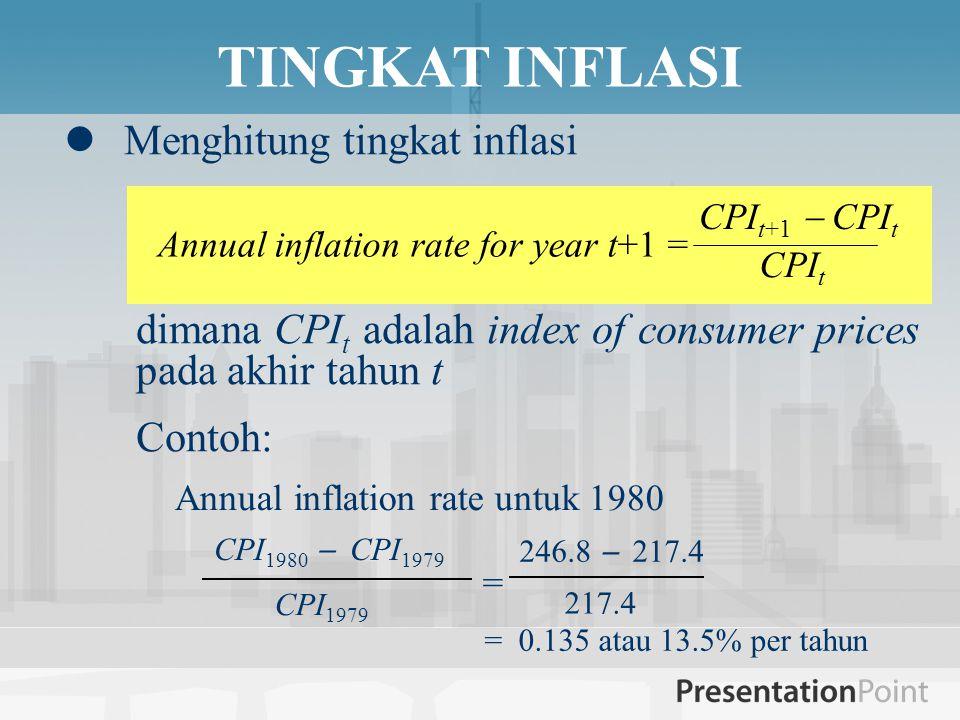 TINGKAT INFLASI Menghitung tingkat inflasi