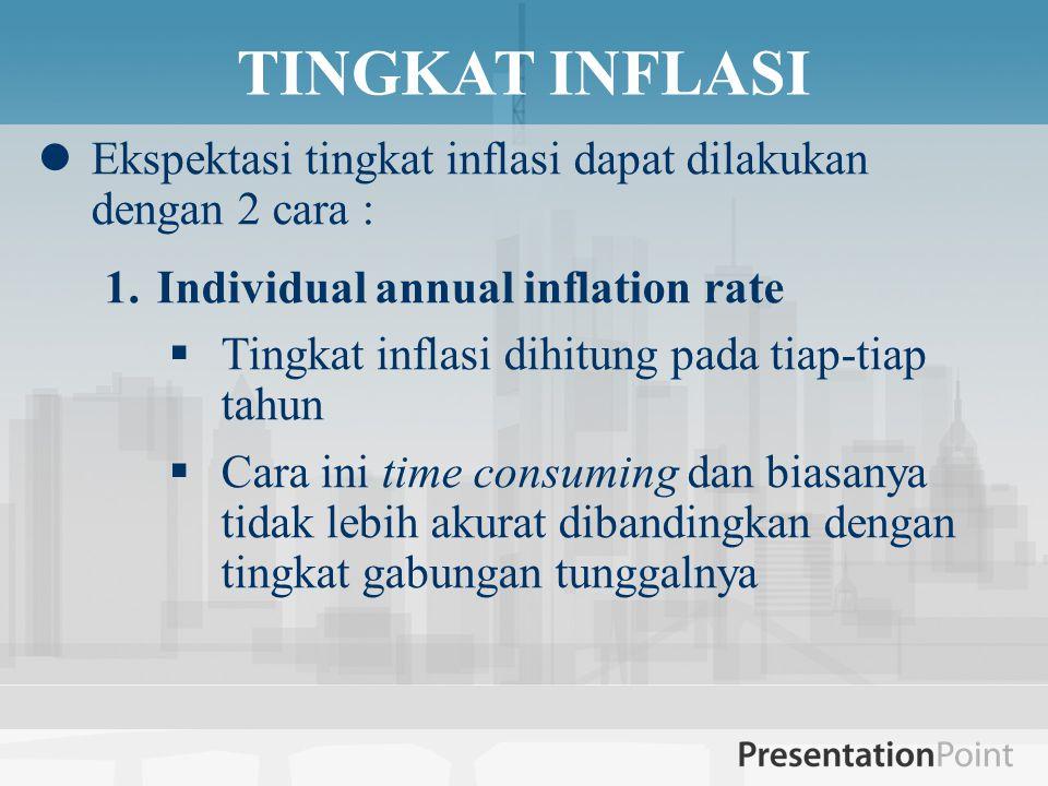 TINGKAT INFLASI Ekspektasi tingkat inflasi dapat dilakukan dengan 2 cara : Individual annual inflation rate.
