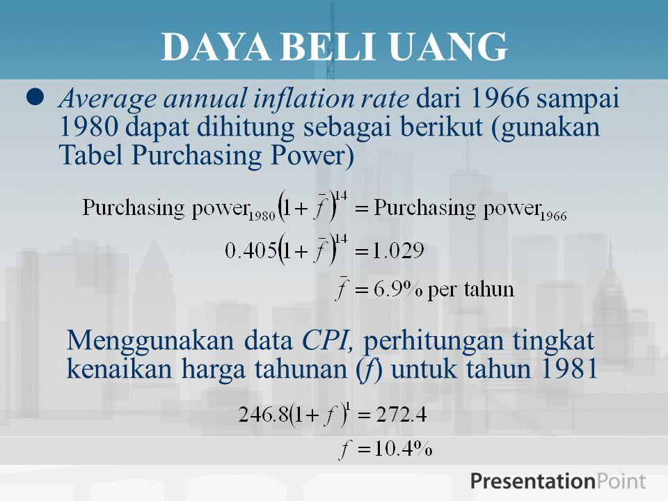 DAYA BELI UANG Average annual inflation rate dari 1966 sampai 1980 dapat dihitung sebagai berikut (gunakan Tabel Purchasing Power)
