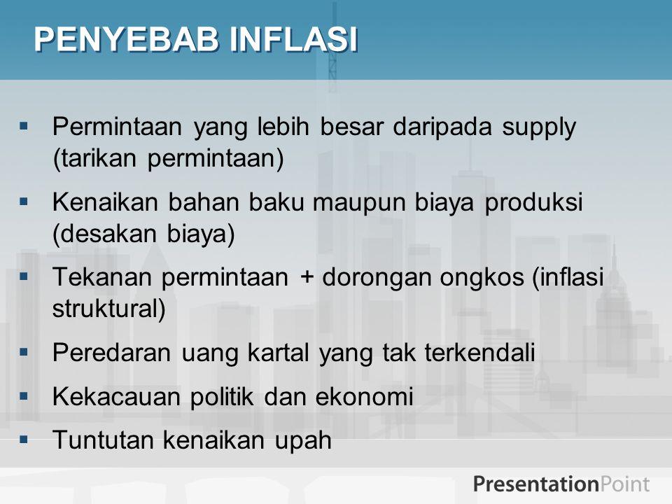 PENYEBAB INFLASI Permintaan yang lebih besar daripada supply (tarikan permintaan) Kenaikan bahan baku maupun biaya produksi (desakan biaya)
