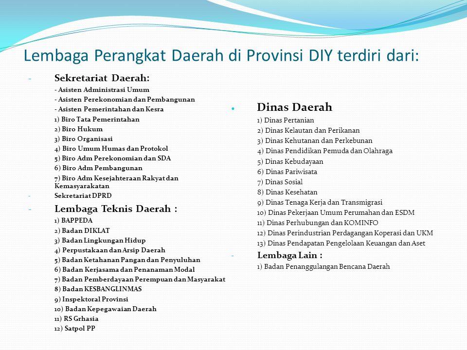 Lembaga Perangkat Daerah di Provinsi DIY terdiri dari: