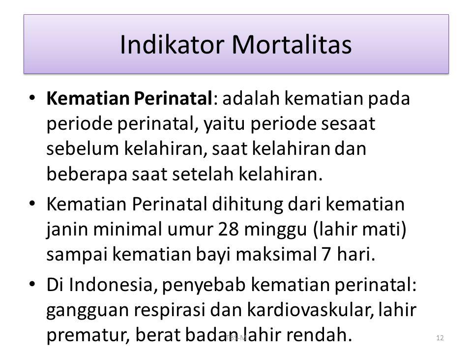 Indikator Mortalitas