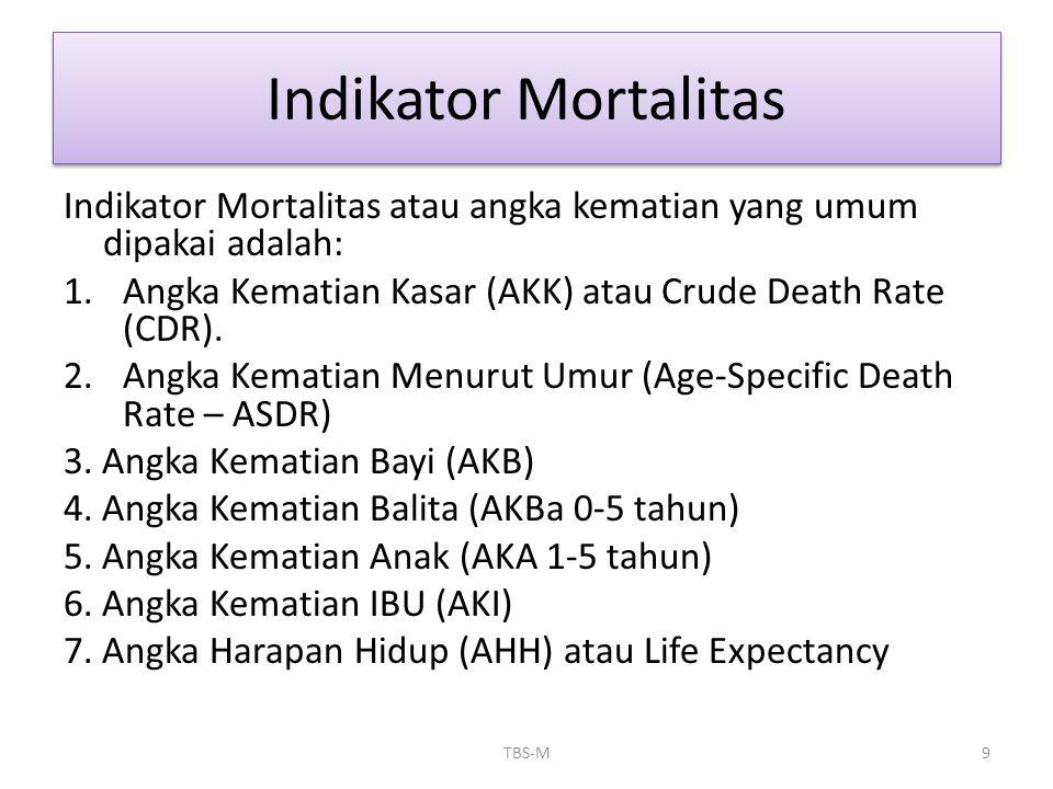 Indikator Mortalitas Indikator Mortalitas atau angka kematian yang umum dipakai adalah: Angka Kematian Kasar (AKK) atau Crude Death Rate (CDR).
