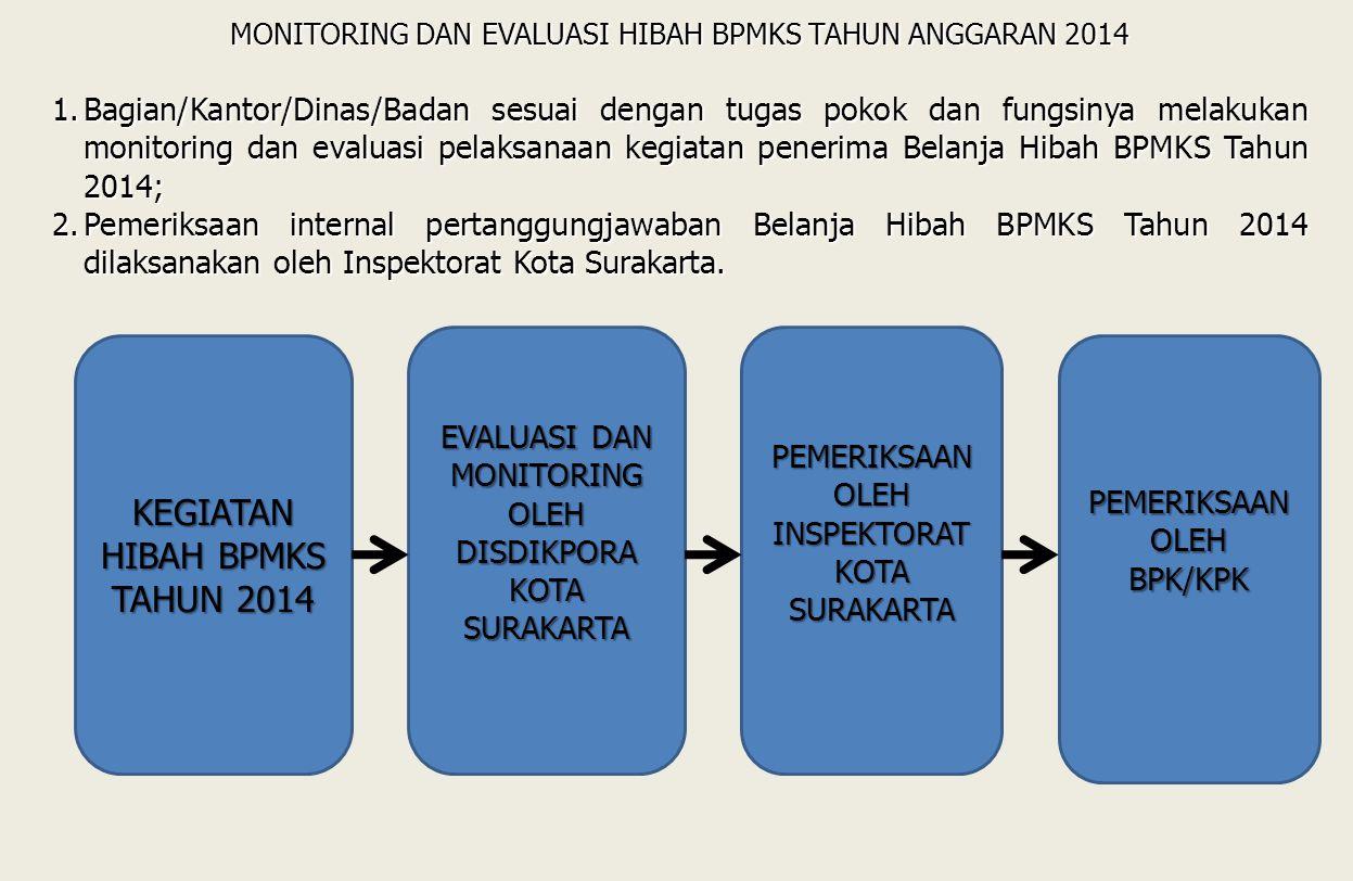 KEGIATAN HIBAH BPMKS TAHUN 2014