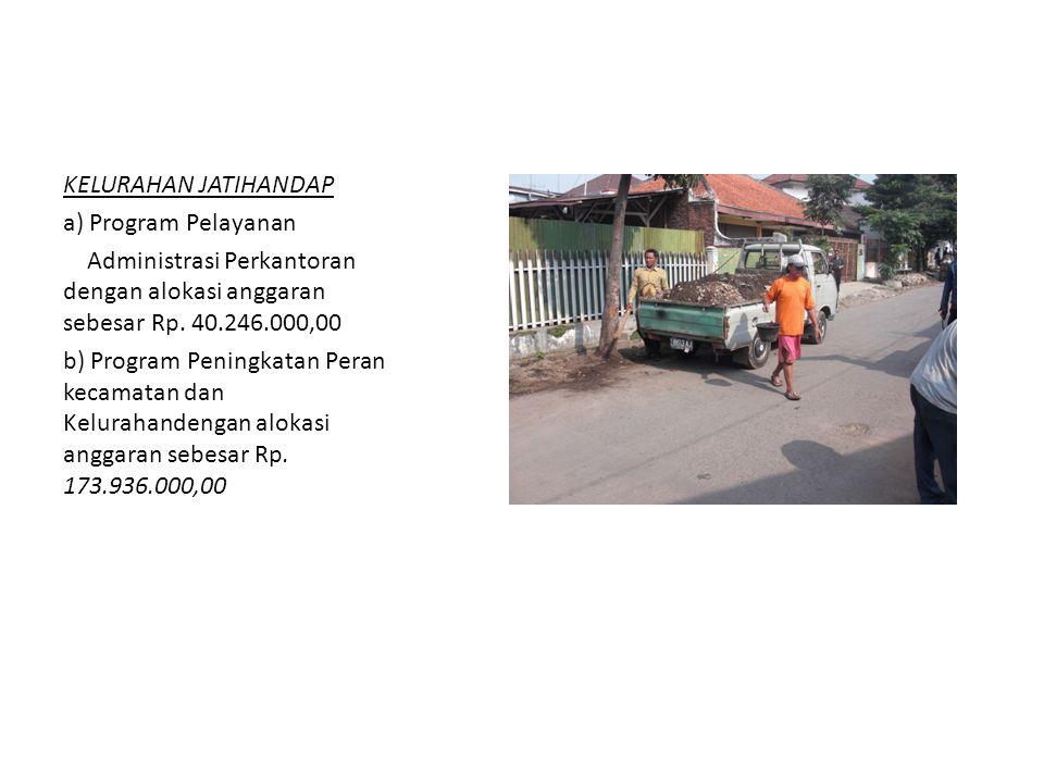 KELURAHAN JATIHANDAP a) Program Pelayanan. Administrasi Perkantoran dengan alokasi anggaran sebesar Rp. 40.246.000,00.