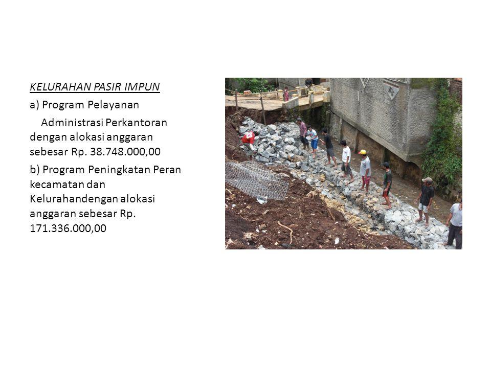 KELURAHAN PASIR IMPUN a) Program Pelayanan. Administrasi Perkantoran dengan alokasi anggaran sebesar Rp. 38.748.000,00.