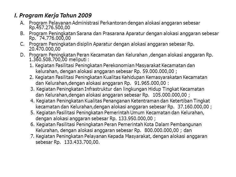 I. Program Kerja Tahun 2009 Program Pelayanan Administrasi Perkantoran dengan alokasi anggaran sebesar Rp.457.276.500,00.