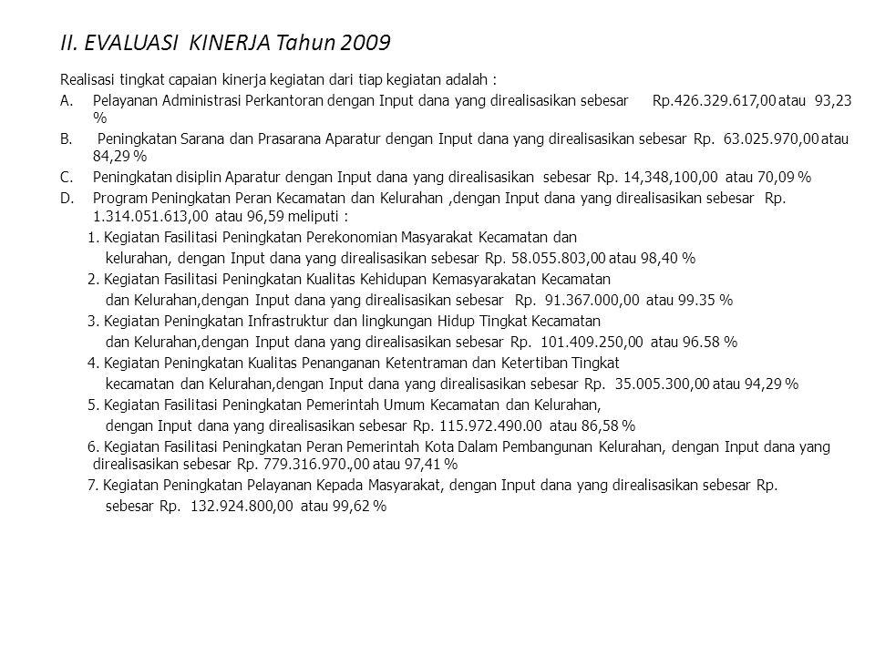 II. EVALUASI KINERJA Tahun 2009
