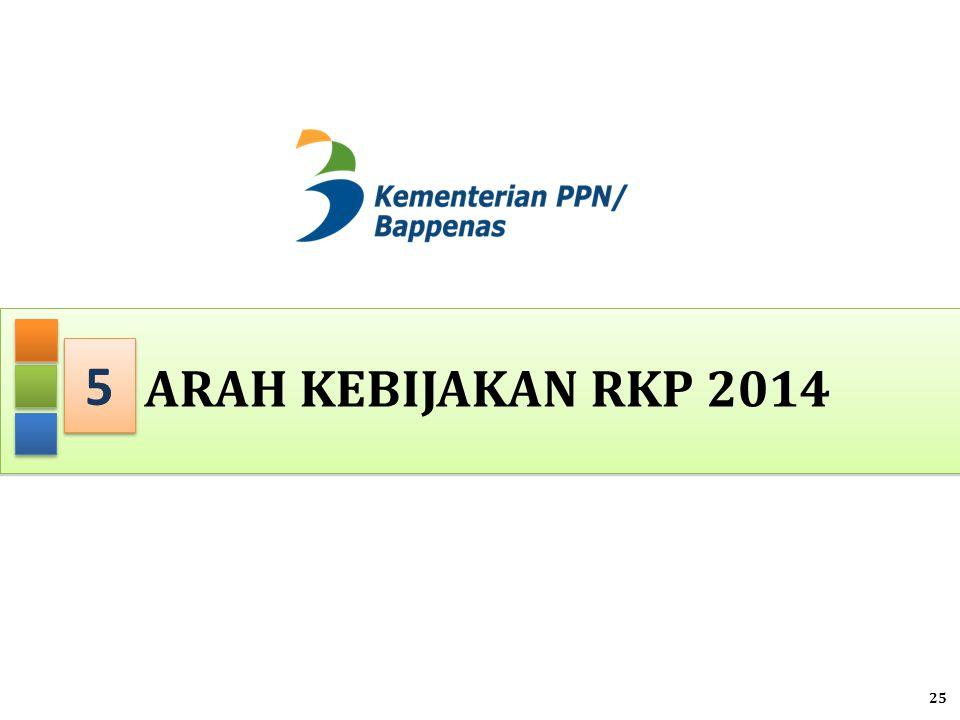 ARAH KEBIJAKAN RKP 2014 5