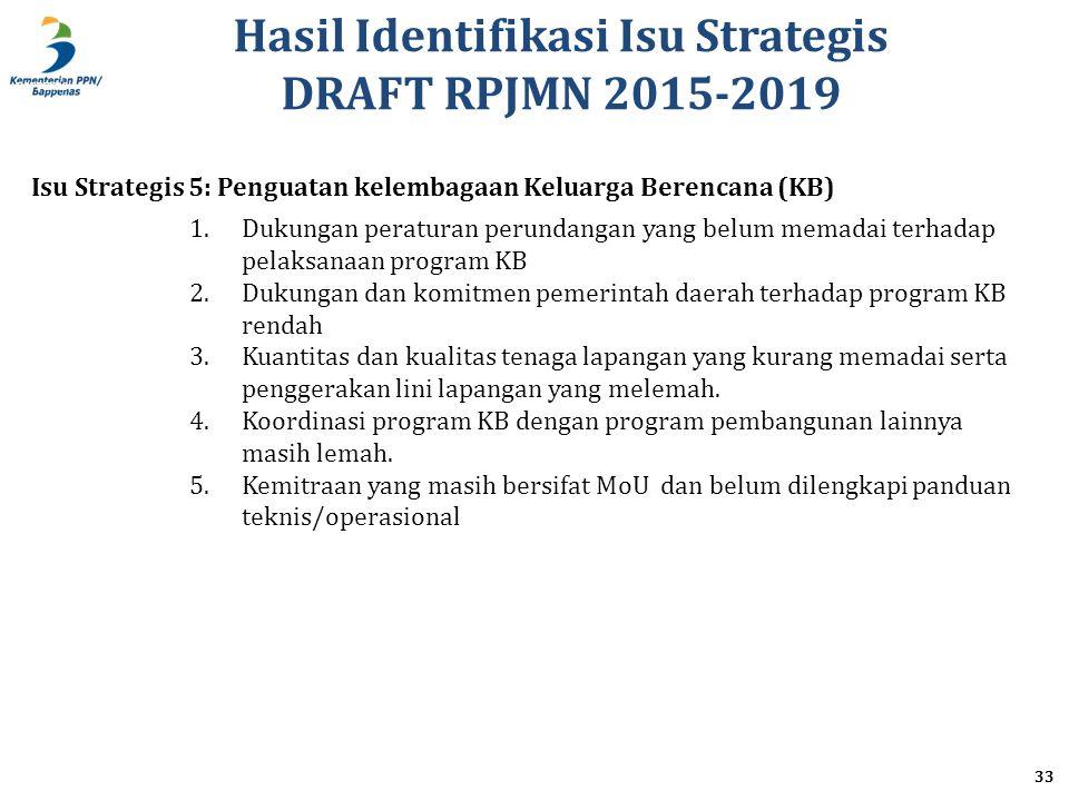 Hasil Identifikasi Isu Strategis DRAFT RPJMN 2015-2019