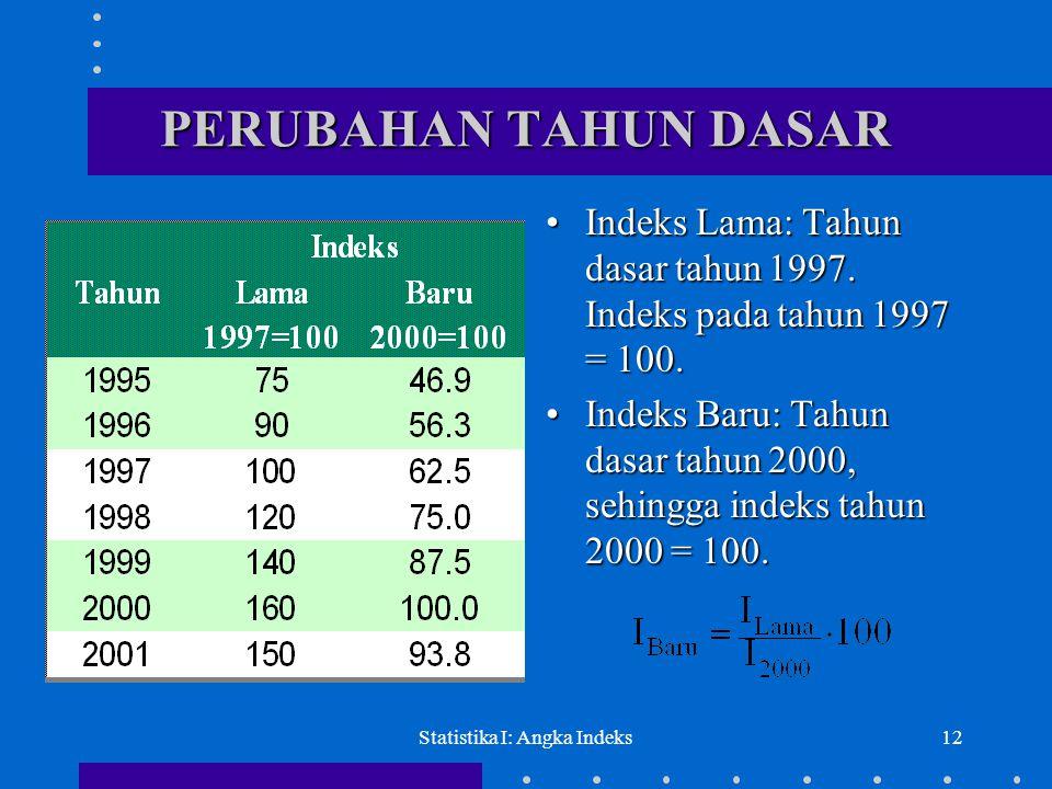 Statistika I: Angka Indeks