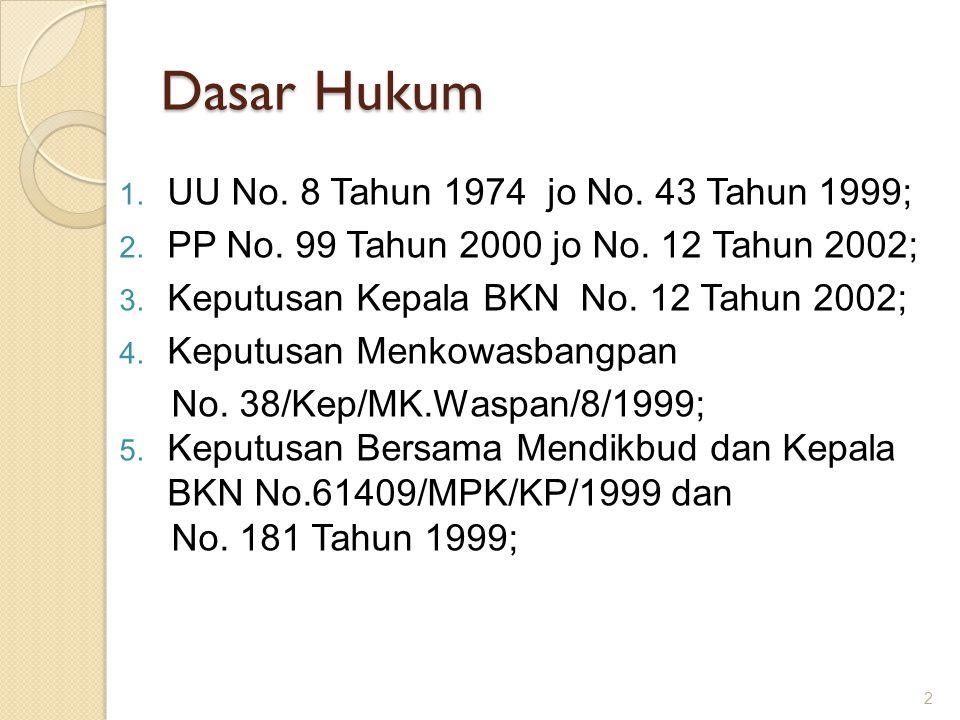 Dasar Hukum UU No. 8 Tahun 1974 jo No. 43 Tahun 1999;