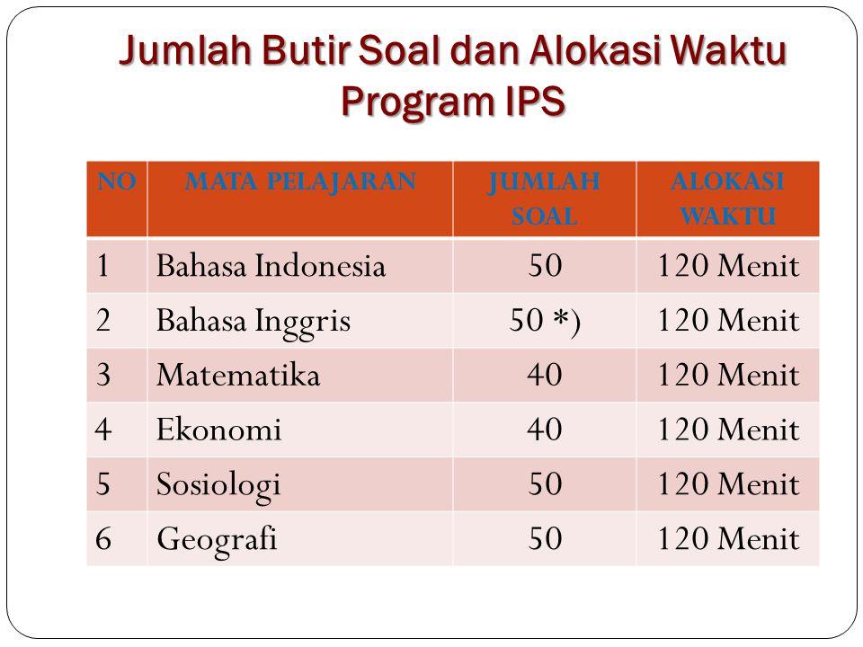 Jumlah Butir Soal dan Alokasi Waktu Program IPS
