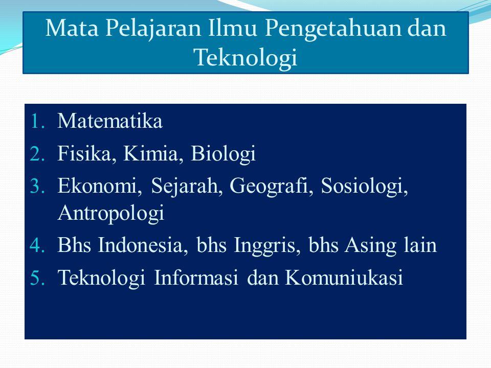 Mata Pelajaran Ilmu Pengetahuan dan Teknologi