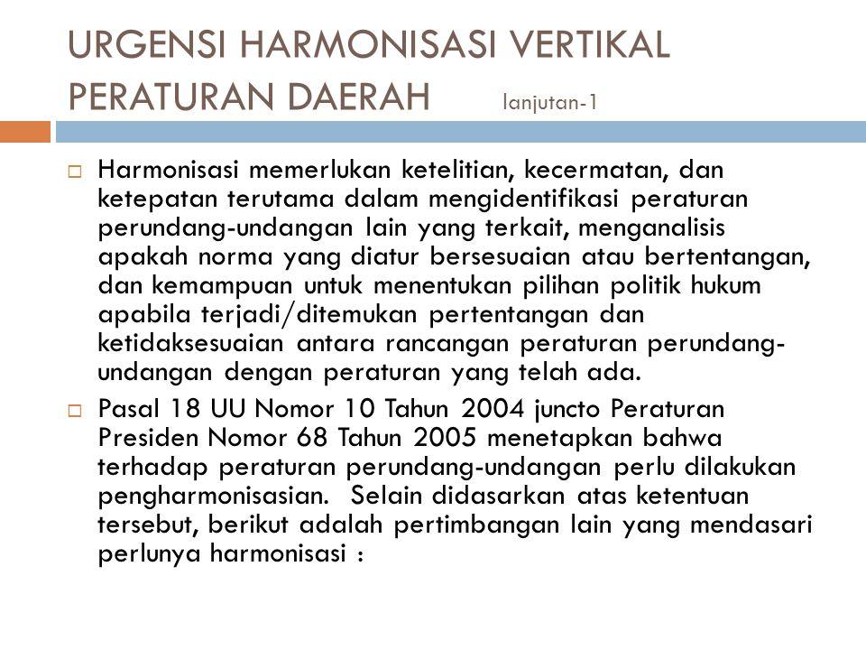 URGENSI HARMONISASI VERTIKAL PERATURAN DAERAH lanjutan-1