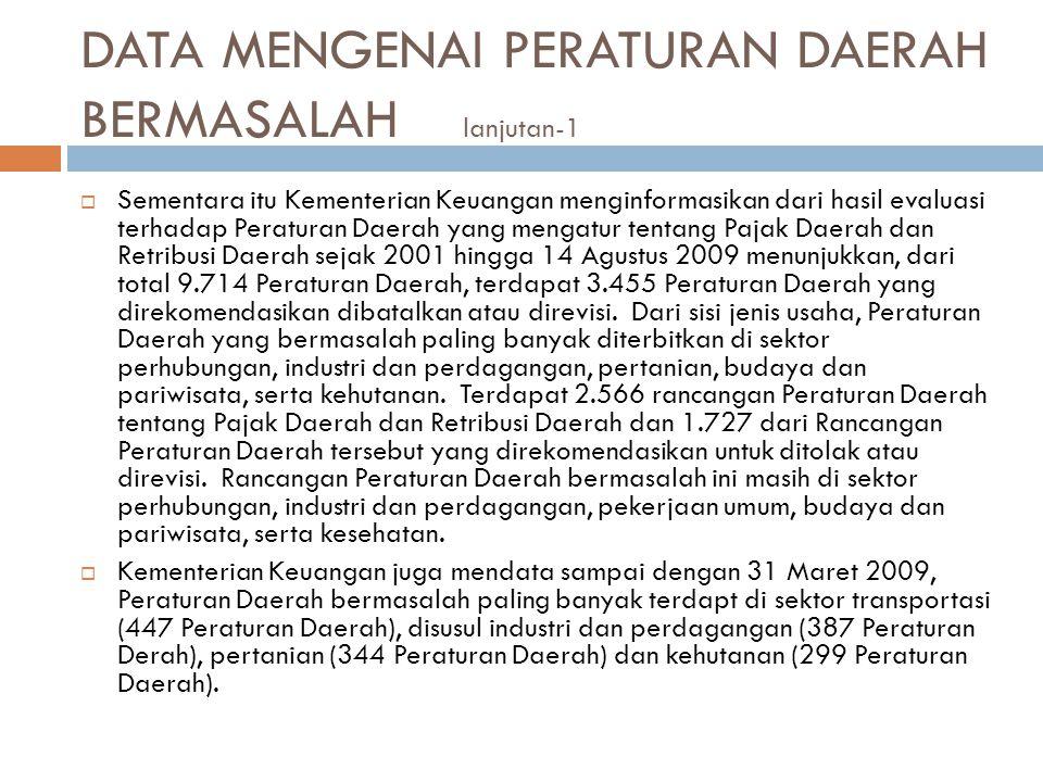 DATA MENGENAI PERATURAN DAERAH BERMASALAH lanjutan-1