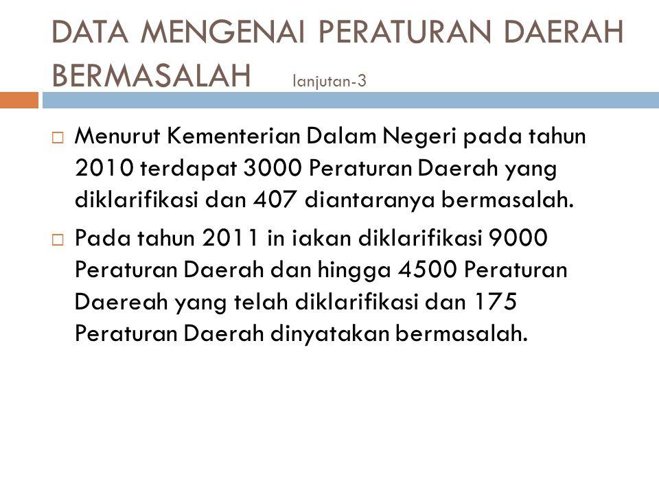 DATA MENGENAI PERATURAN DAERAH BERMASALAH lanjutan-3