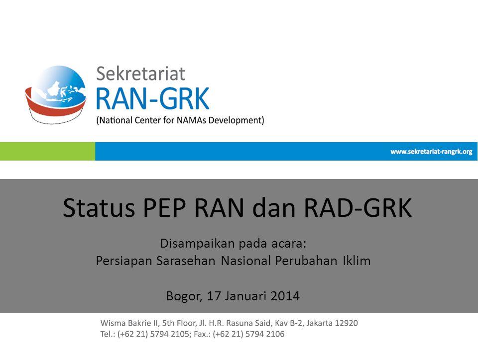 Status PEP RAN dan RAD-GRK