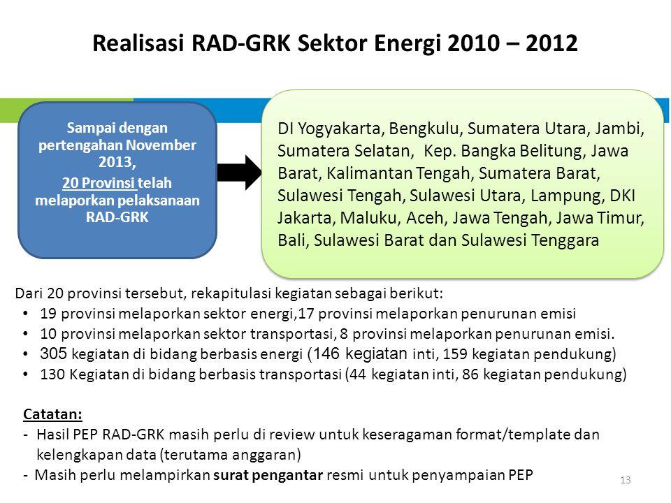Realisasi RAD-GRK Sektor Energi 2010 – 2012
