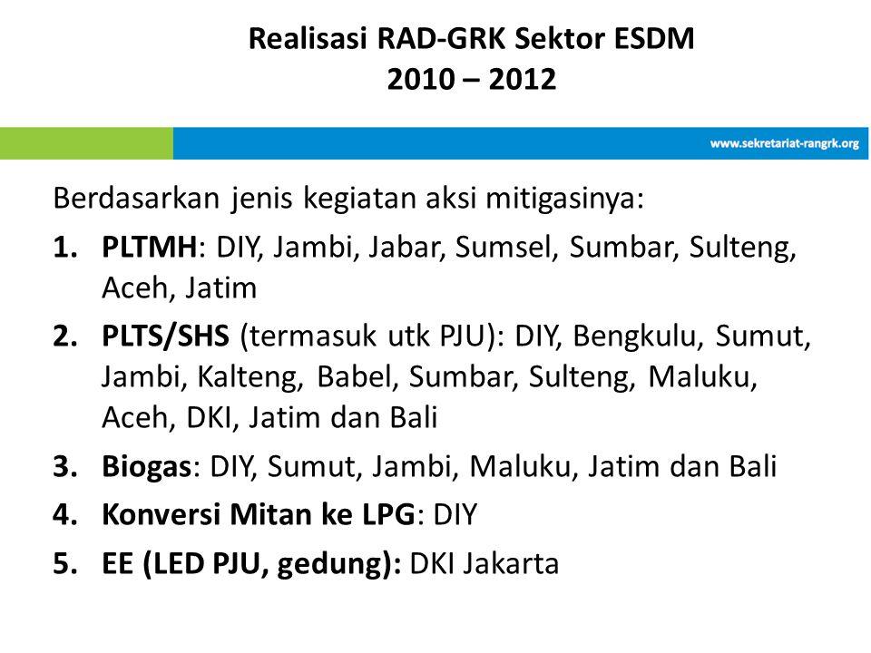 Realisasi RAD-GRK Sektor ESDM