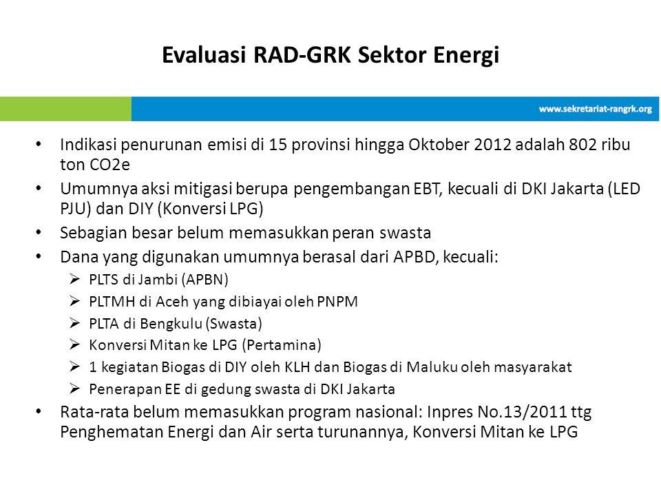 Evaluasi RAD-GRK Sektor Energi