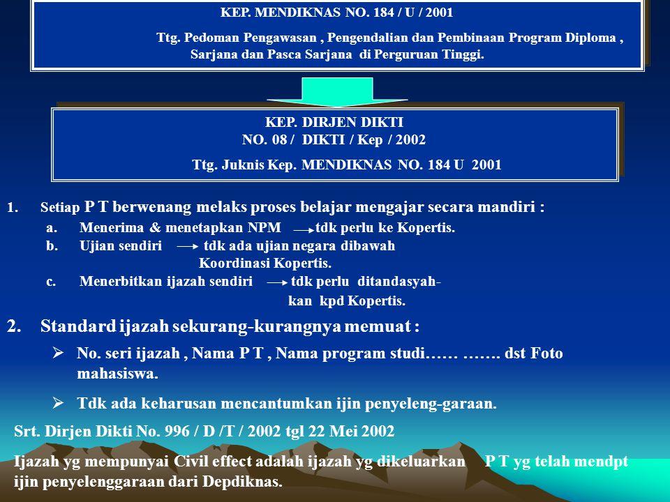 Ttg. Juknis Kep. MENDIKNAS NO. 184 U 2001