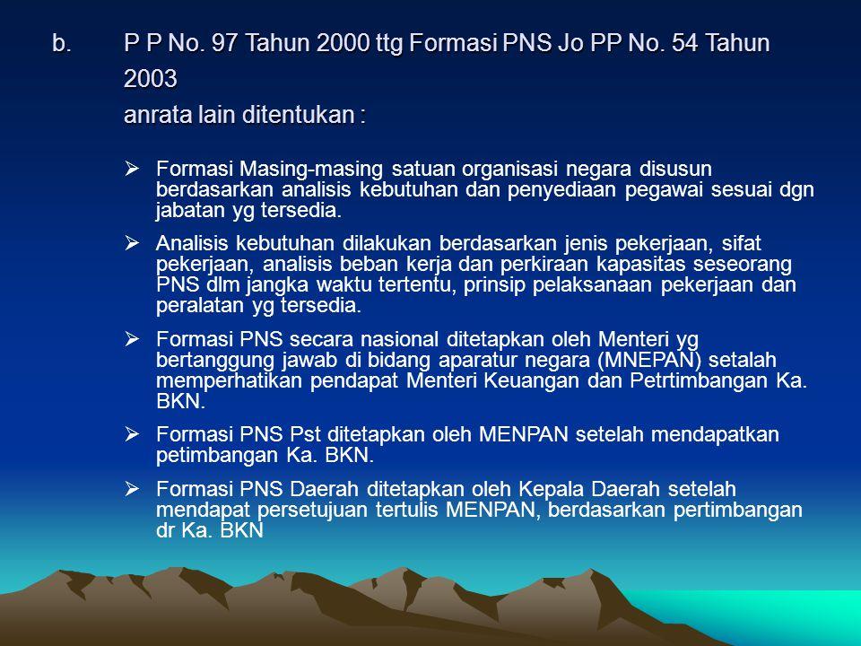 P P No. 97 Tahun 2000 ttg Formasi PNS Jo PP No