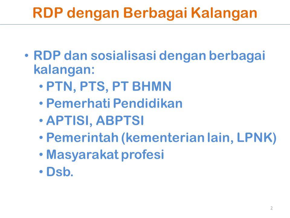 RDP dengan Berbagai Kalangan