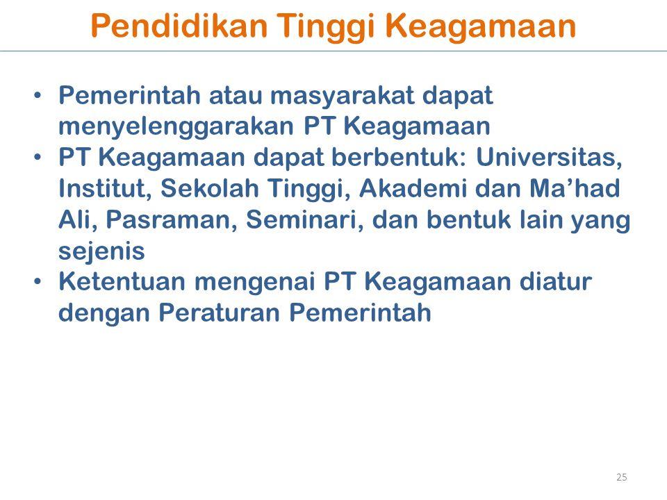 Pendidikan Tinggi Keagamaan