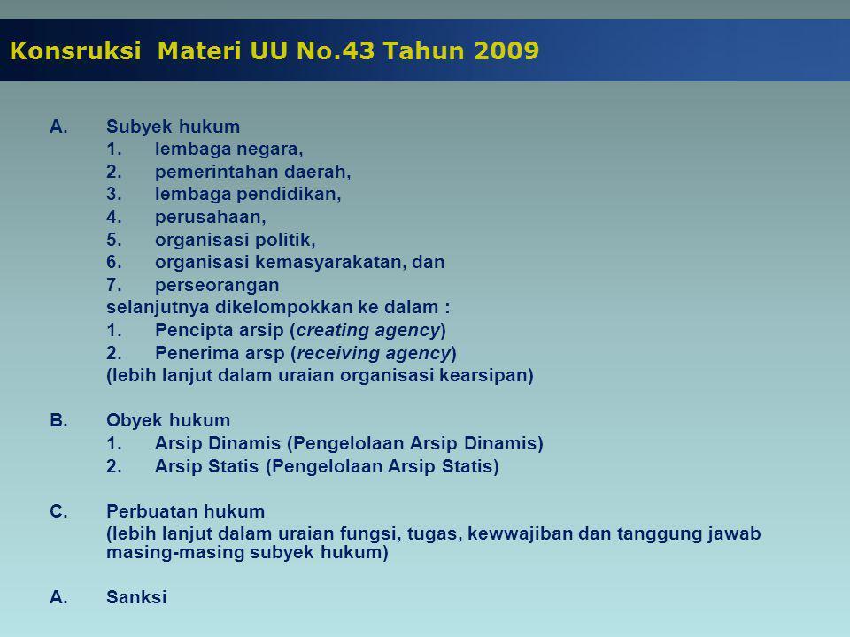 Konsruksi Materi UU No.43 Tahun 2009