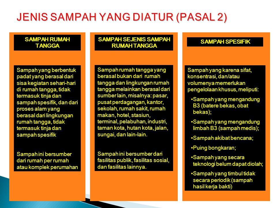 JENIS SAMPAH YANG DIATUR (PASAL 2)