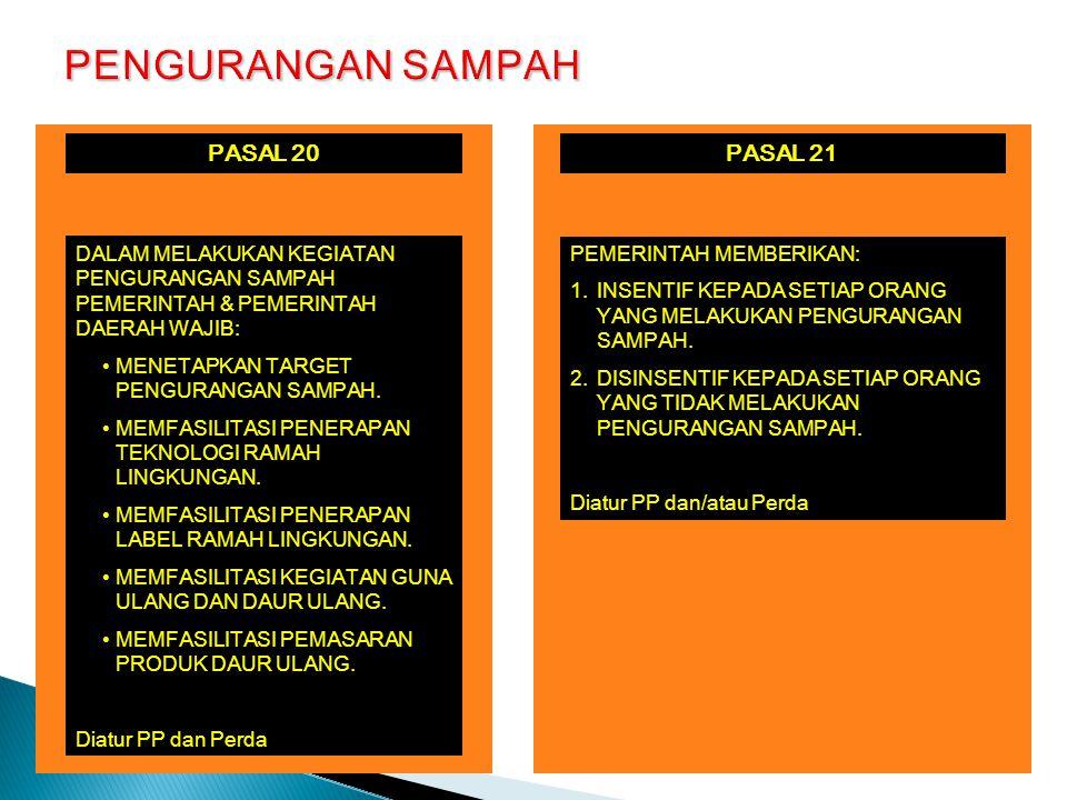 PENGURANGAN SAMPAH PASAL 21 PASAL 20 PEMERINTAH MEMBERIKAN: