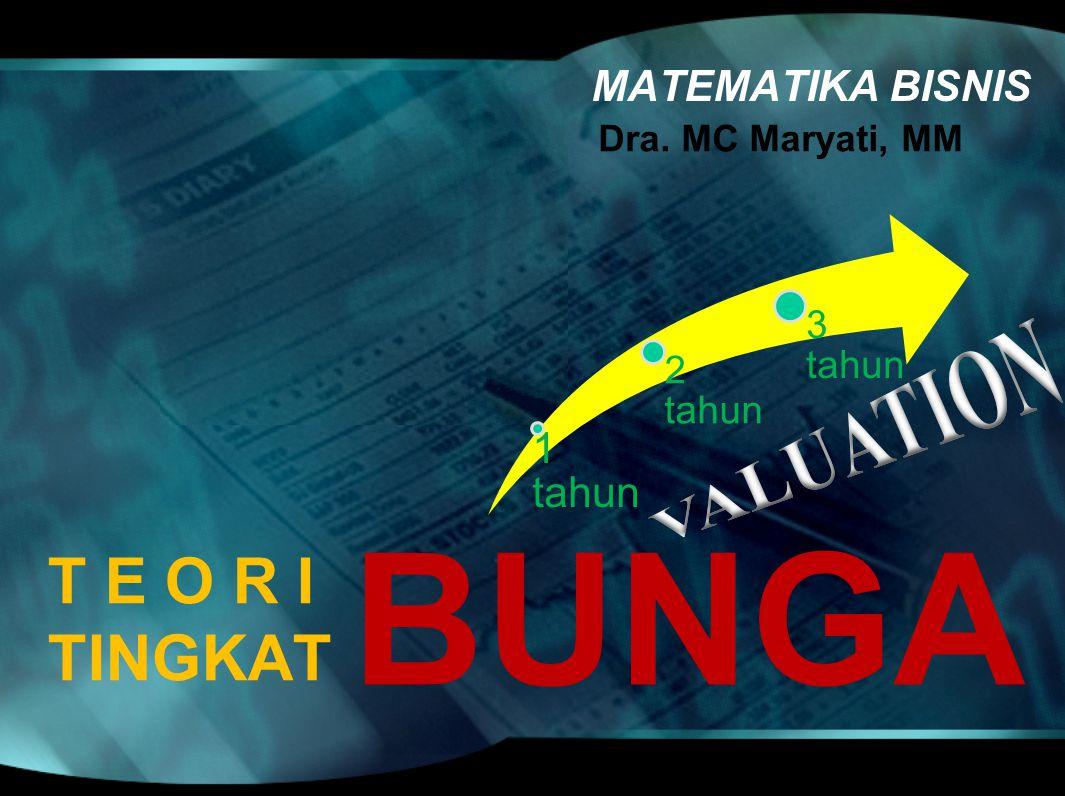 BUNGA VALUATION T E O R I TINGKAT MATEMATIKA BISNIS 1 tahun