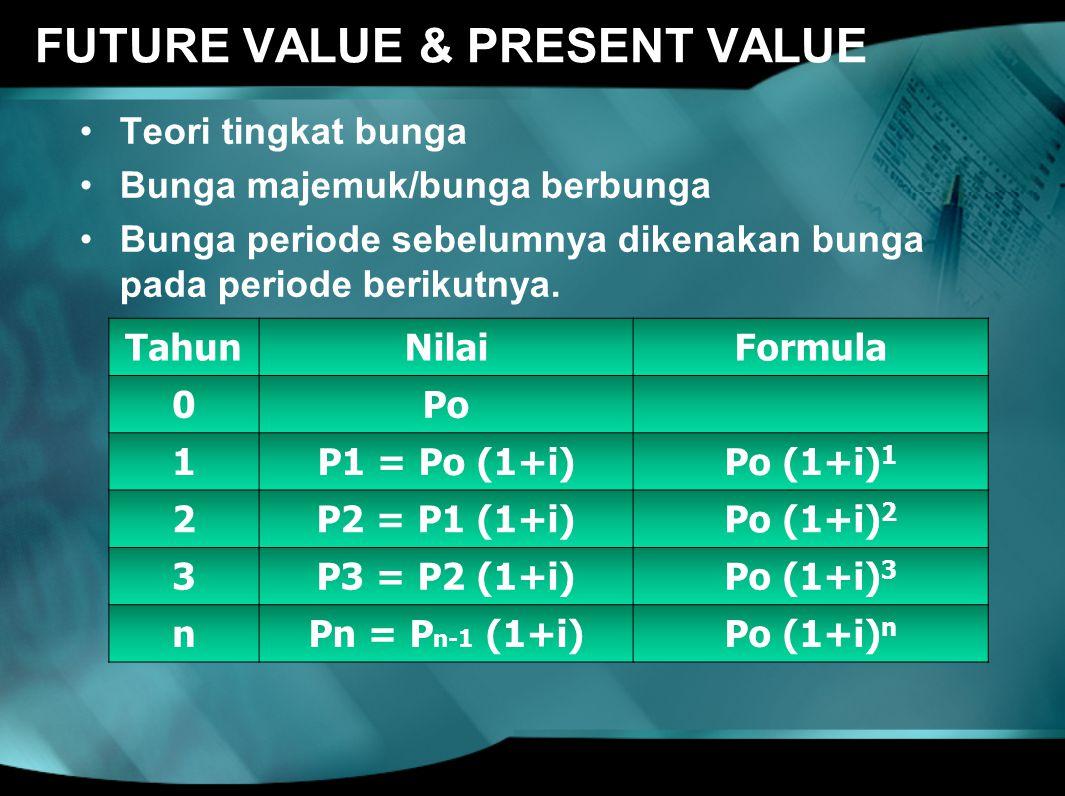 FUTURE VALUE & PRESENT VALUE
