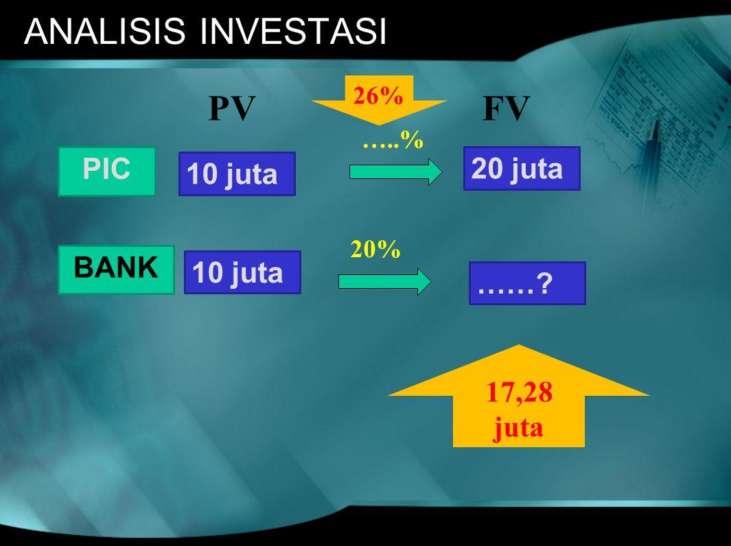 ANALISIS INVESTASI PV FV PIC 20 juta 10 juta BANK 10 juta ……