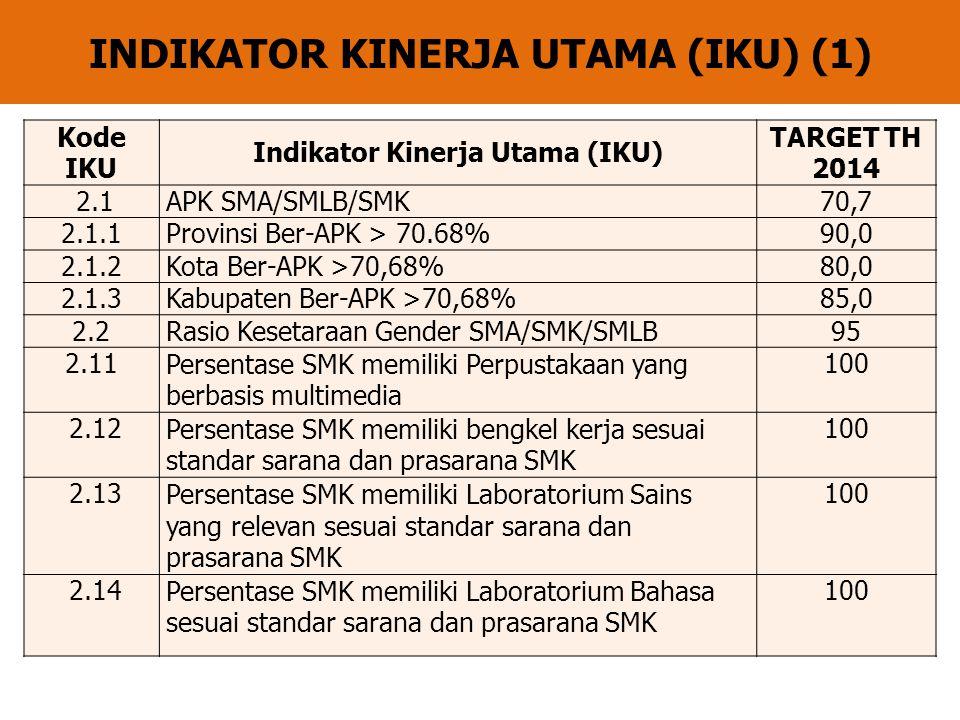 INDIKATOR KINERJA UTAMA (IKU) (1)