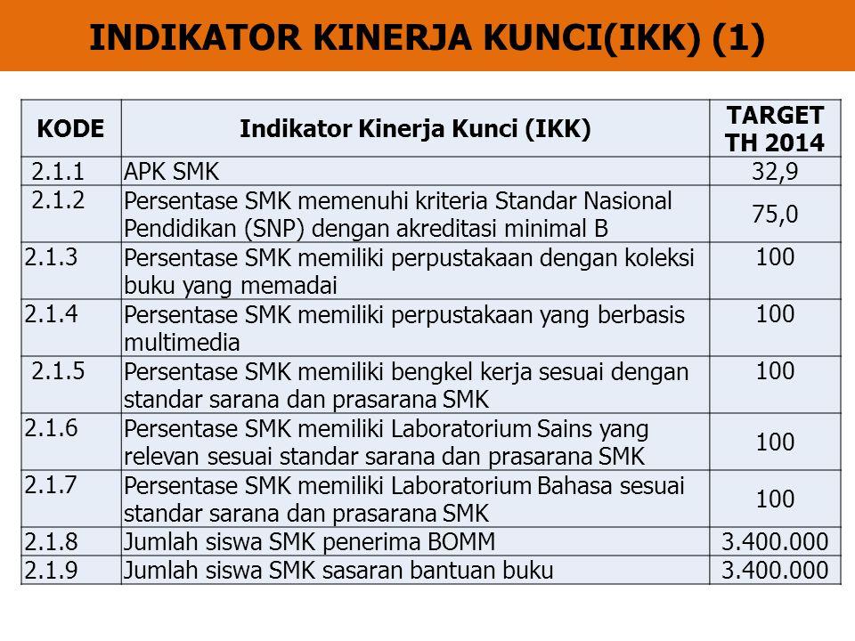 INDIKATOR KINERJA KUNCI(IKK) (1)