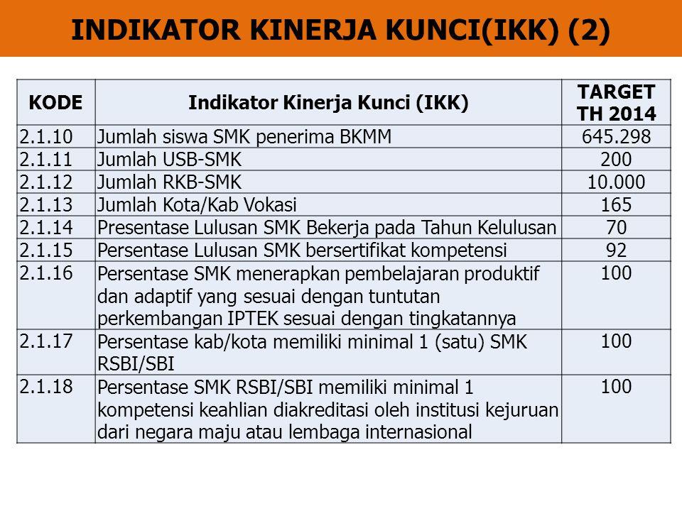 INDIKATOR KINERJA KUNCI(IKK) (2)