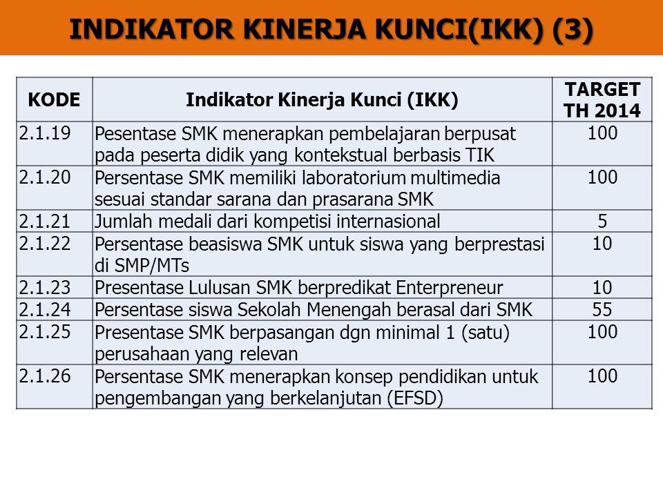 INDIKATOR KINERJA KUNCI(IKK) (3)