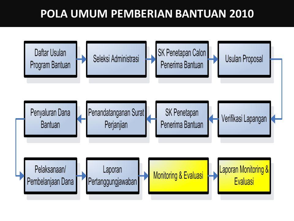 POLA UMUM PEMBERIAN BANTUAN 2010