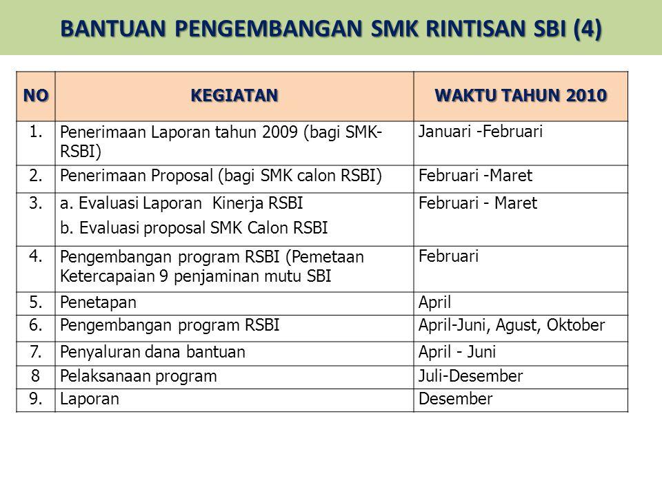 BANTUAN PENGEMBANGAN SMK RINTISAN SBI (4)