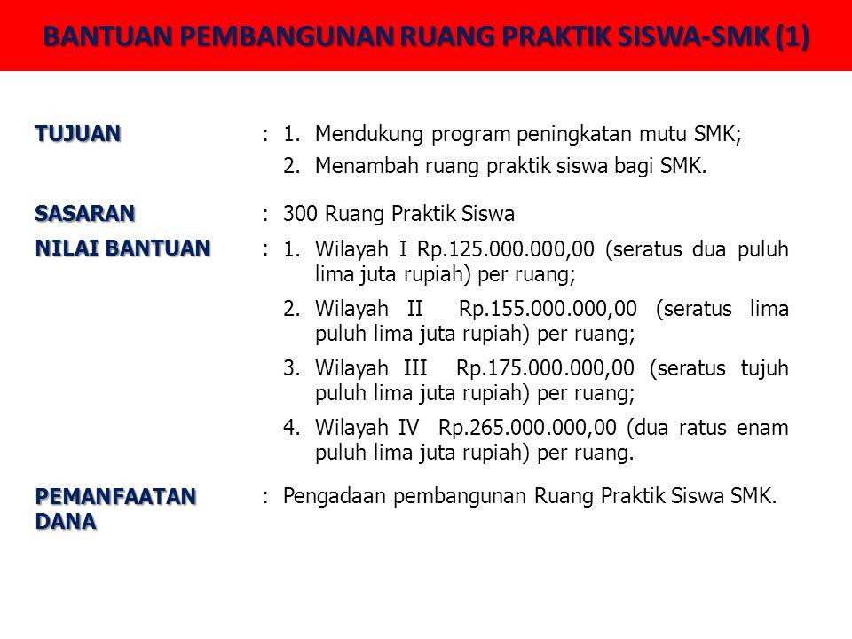 BANTUAN PEMBANGUNAN RUANG PRAKTIK SISWA-SMK (1)