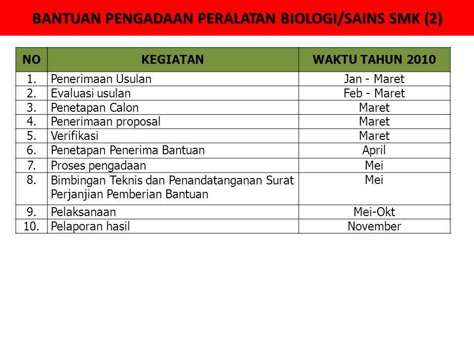 BANTUAN PENGADAAN PERALATAN BIOLOGI/SAINS SMK (2)
